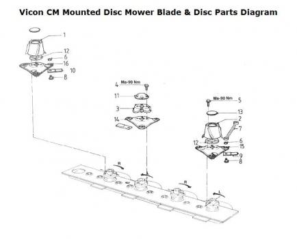 VICON CM MOUNTED DISC MOWER BLADE & DISC PARTS DIAGRAM | Parts
