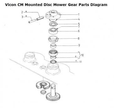 VICON CM MOUNTED DISC MOWER GEAR PARTS DIAGRAM | Parts Information