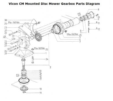 Long Disc Mower Parts